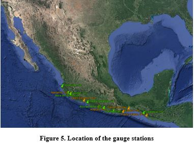 Location of the Guage Stations